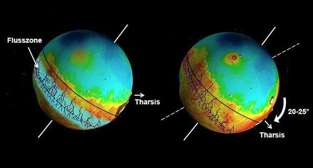 """Urzeitlicher Polsprung: Der Mars ist in seiner Frühzeit wahrscheinlich """"umgekippt"""", wie Forscher herausgefunden haben. Die Topografie des Mars gibt schon seit längerem einige Rätsel au…"""