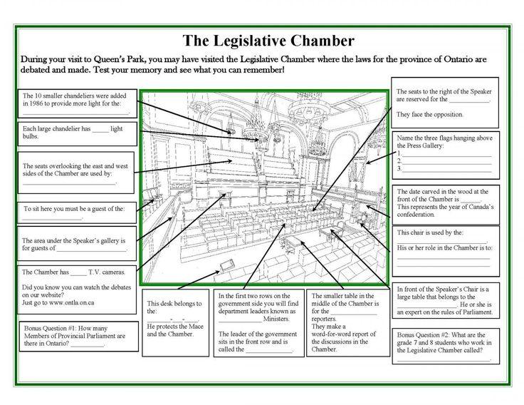 Chamber Activity Sheet
