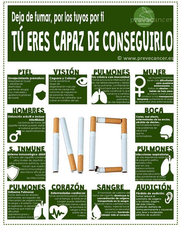 Cómo afecta el #tabaco a los distintos órganos de tu cuerpo #infografia