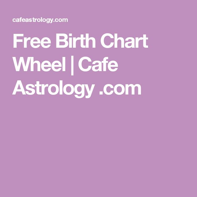 Free Birth Chart Wheel | Cafe Astrology .com #numerologymemes