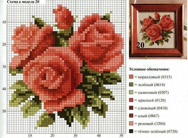 La rosa, emblema di bellezza ed eleganza, è davvero la regina dei fiori! una rosa a punto croce può fare la differenza e diventare la firma per il tuo corredo