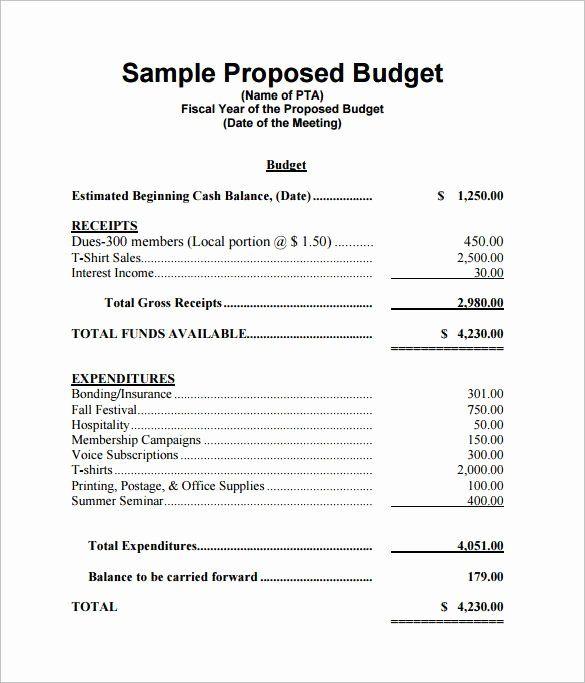 Pin By Novita Jelita On Event Planners Career Event Proposal Template Event Proposal Proposal Letter