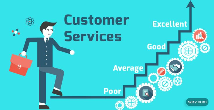 Sarv is genuine business communication solution provider  that supports real- time engagement by integrating email marketing, cloud telephony and more services.