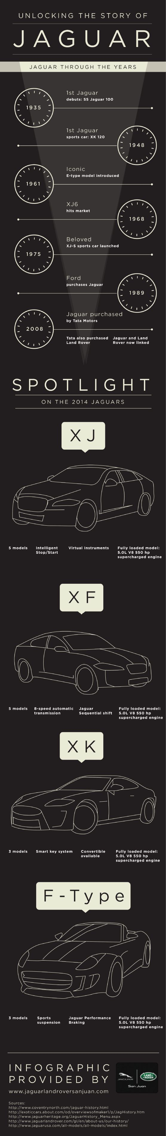 269 best Car and Automotive Infographics images on Pinterest
