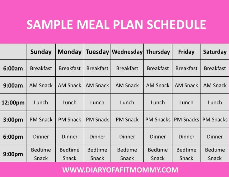 Confused about when to eat? We break it down for you with this meal plan schedule! #cleaneating #mealprep #mealplanning