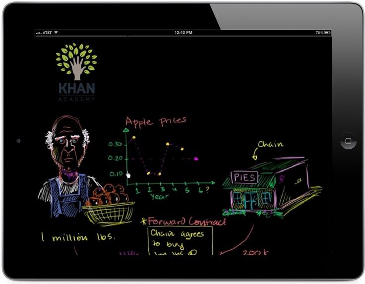 www.indalytics.com - Khan Academy on iPad