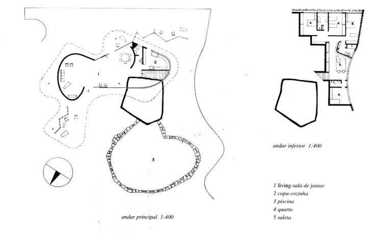 A essência do particular : sobre duas casas de Oscar Niemeyer | mdc . revista de arquitetura e urbanismo