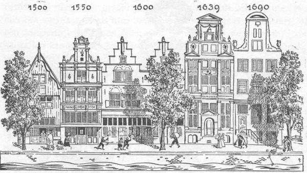 Bij 'Hoofdstuk 5. Wereldse invloeden, Architectuur - Paleizen en grachtenpanden.'   Gevels in de 16e en 17e eeuw.