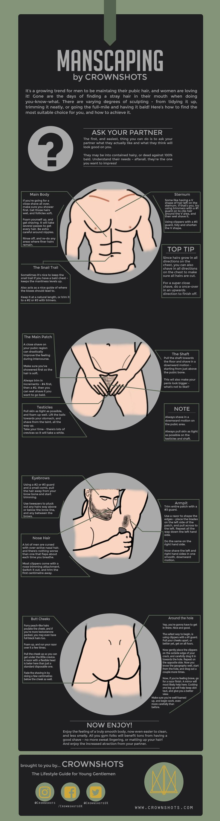 A detailed infographic for men on how to shave your body hair.  Check out the best way to tidy up that hair on your chest, bum, pubic region, and armpits. Oh, and don't forget the eyebrows!
