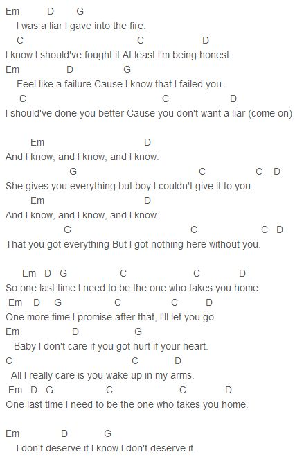 Ariana Grande - One Last Time Chords Capo 1