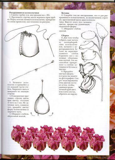Flores de fitas de seda