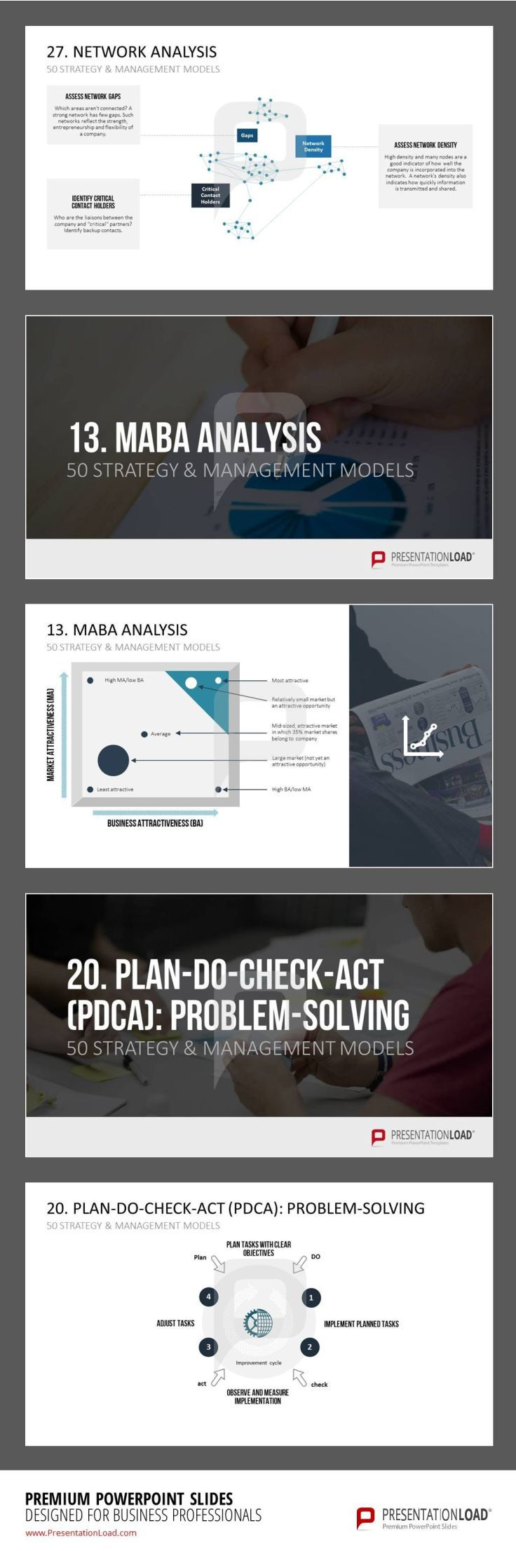 21 best Strategic Planning images on Pinterest   Strategic planning ...