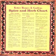 Recipe: Spice and Herb Chart - Seasoning Ideas (1970's or 80's) - Recipelink.com