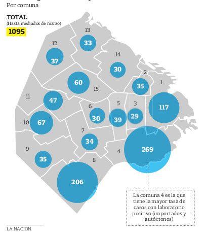 #Alerta en la villa 21-24 por un aumento en los casos de dengue - LA NACION (Argentina): LA NACION (Argentina) Alerta en la villa 21-24 por…