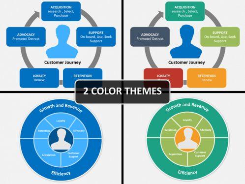 298 best powerpoint templates images on pinterest customer lifetime value presentation template toneelgroepblik Choice Image