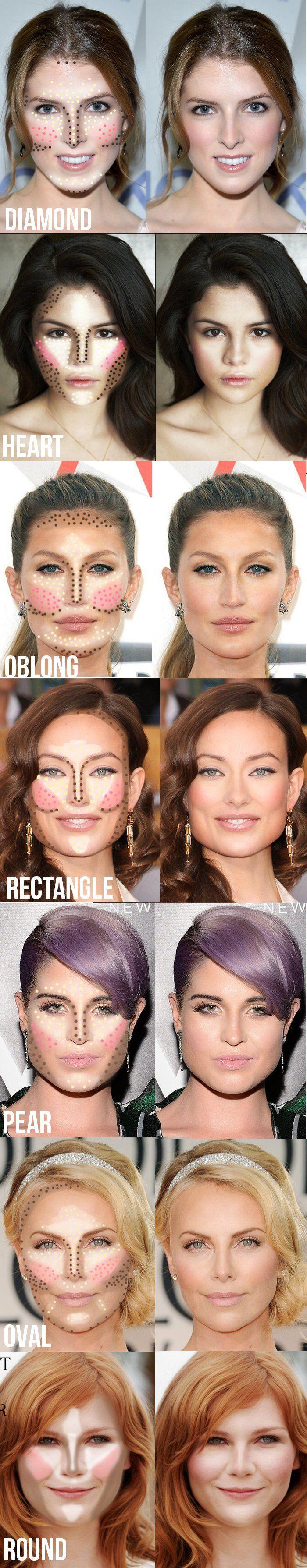 best beauty infographics