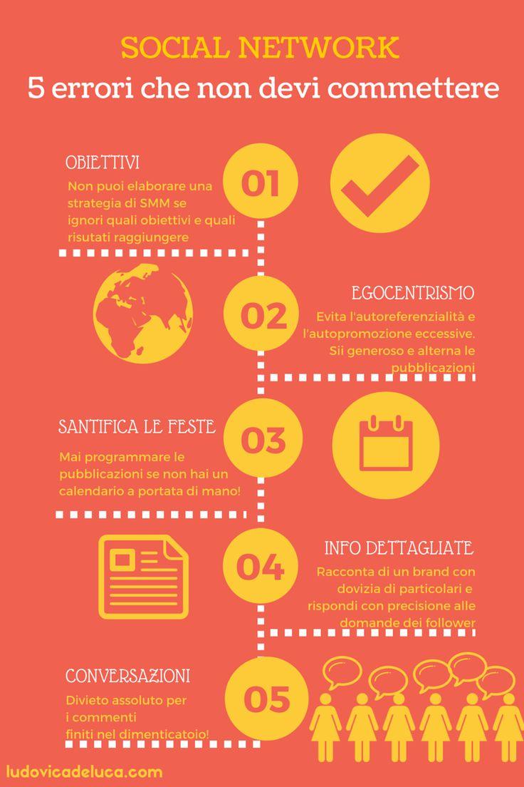 [Infografica] Social Network: i 5 errori che non devi commettere - http://ludovicadeluca.com/1475/social-network-errori/
