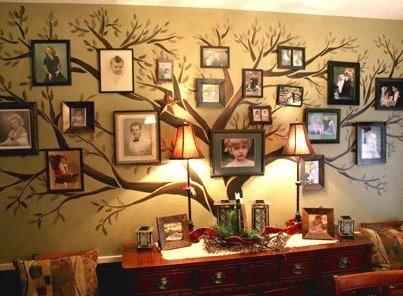 Albero genealogico da appartamento