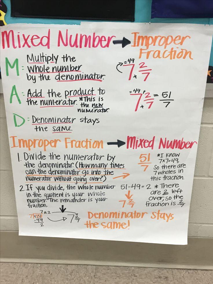 Mixed numbers Classroom anchor charts, Improper