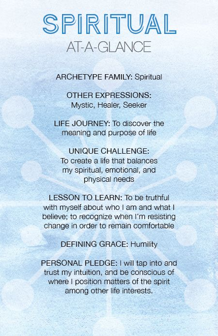 The Spiritual Archetype at a Glance | Archetypes My number 1 archetype.