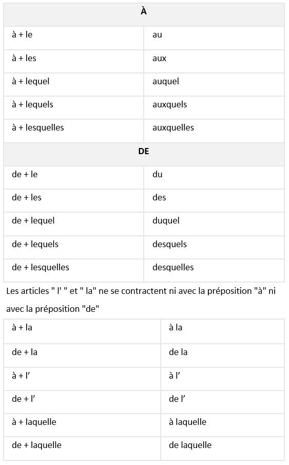 184 best FLE images on Pinterest Fle, French and French language