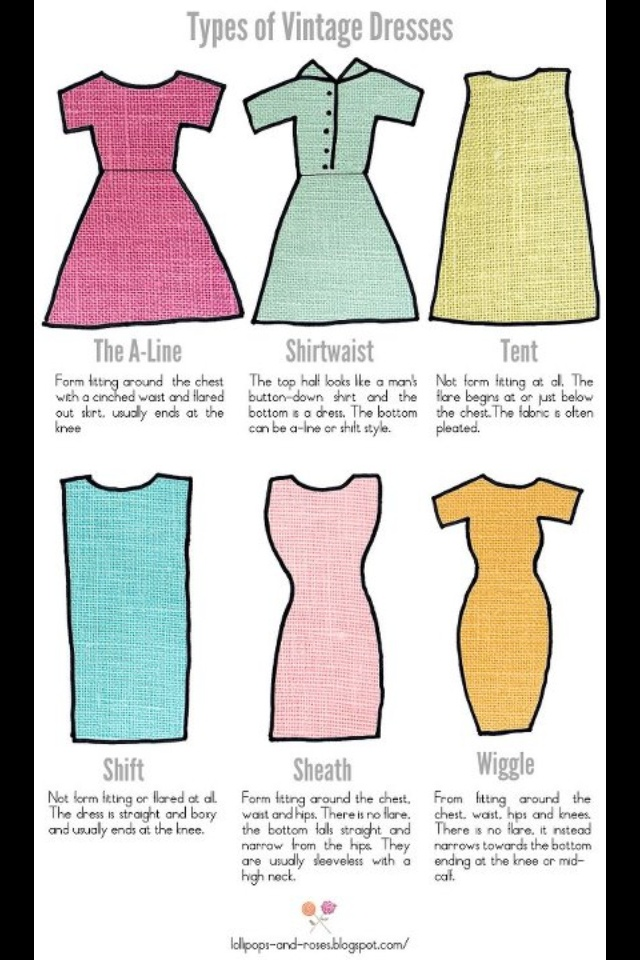 Different styles for dresses