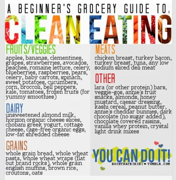 Clean eating grocery list, for beginers! :)