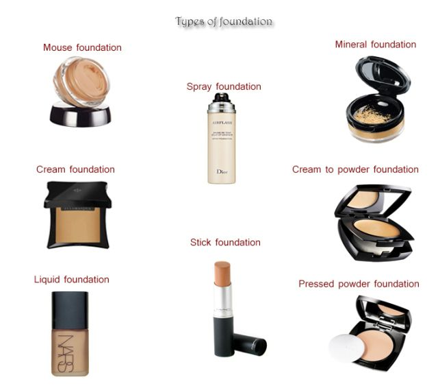 Best Makeup Foundations Beauty