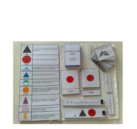 Grammaire Montessori | Boutique ''documents Montessori''                                                                                                                                                     Plus