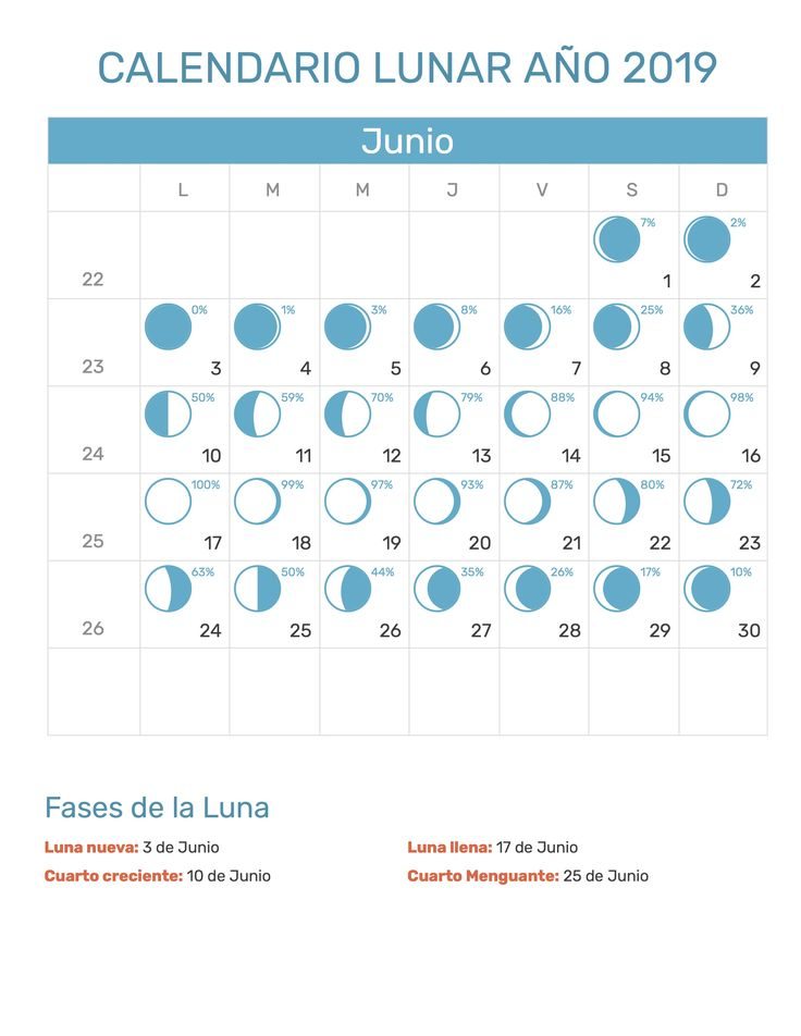 Calendario Lunar del mes de Junio año 2019 con  fases de las luna correspondiente. Versión para imprimir en formato PDF y JPG totalmente gratis.
