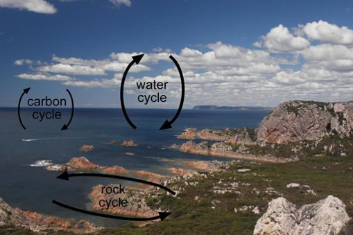 IMAGE: The ocean is part of the water, carbon and rock cycles.