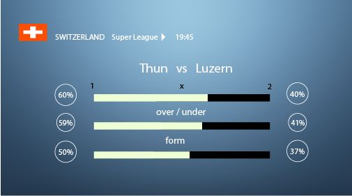 #tips #soccer #football #predictions #UCL