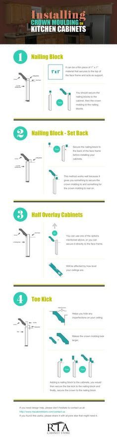Crown Molding Installation Guide