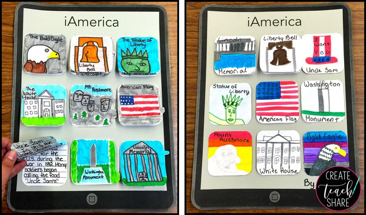 5th Grade Social Studies Classroom Decorations ~ Best th grade ict images on pinterest classroom