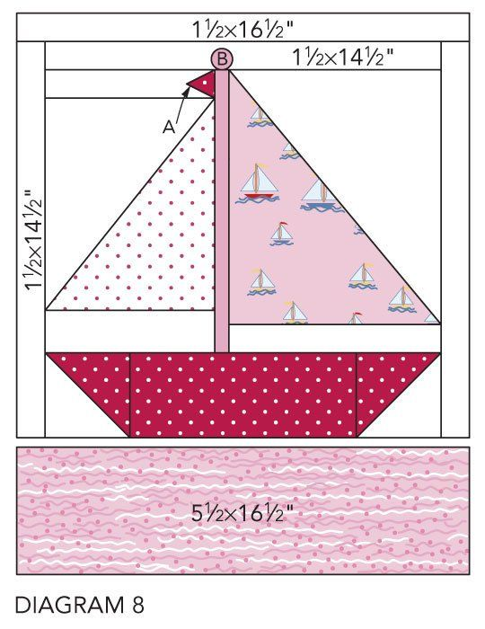 Make a splash with a nautical-theme crib quilt. Stitched in pink prints and  ros…