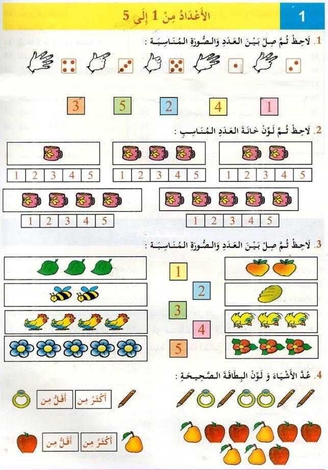 السنة الأولى إبتدائي بطاقات تعليمية دروس الرياضيات Dzexams My Step Mom Math Diy Clothes