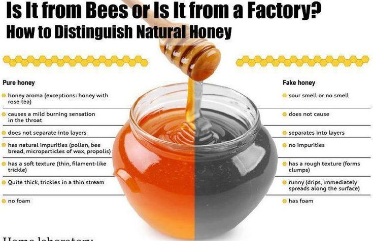 """Did you know that more than 75% of the honey sold in U.S. grocery stores may not be real Honey? According to testing done exclusively forFood Safety News.  The results show that the pollen frequently has been filtered out of products labeled """"honey.""""The removal of the flower pollen would make the nectar flunk the quality"""