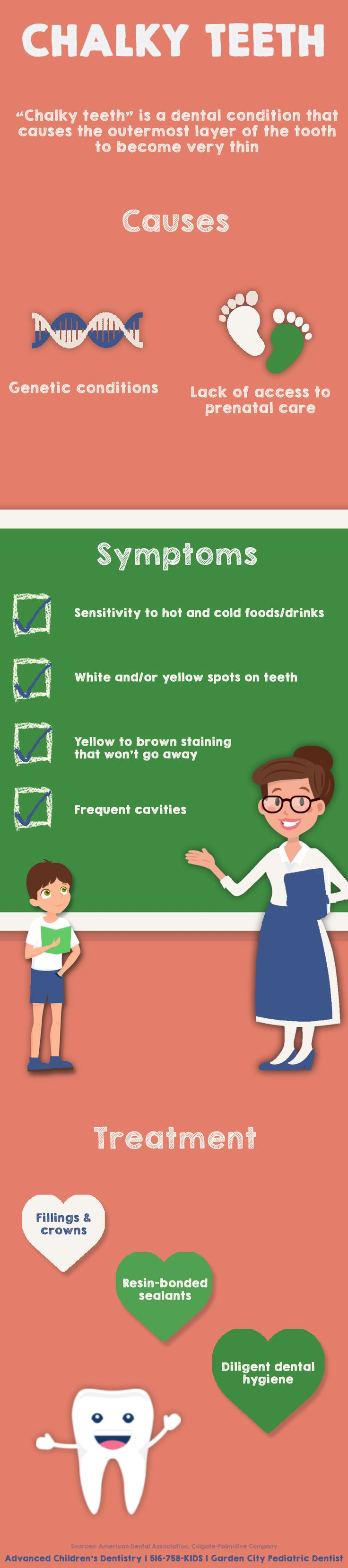 What Are Chalky Teeth? in 2020 Health tips, Map, Map