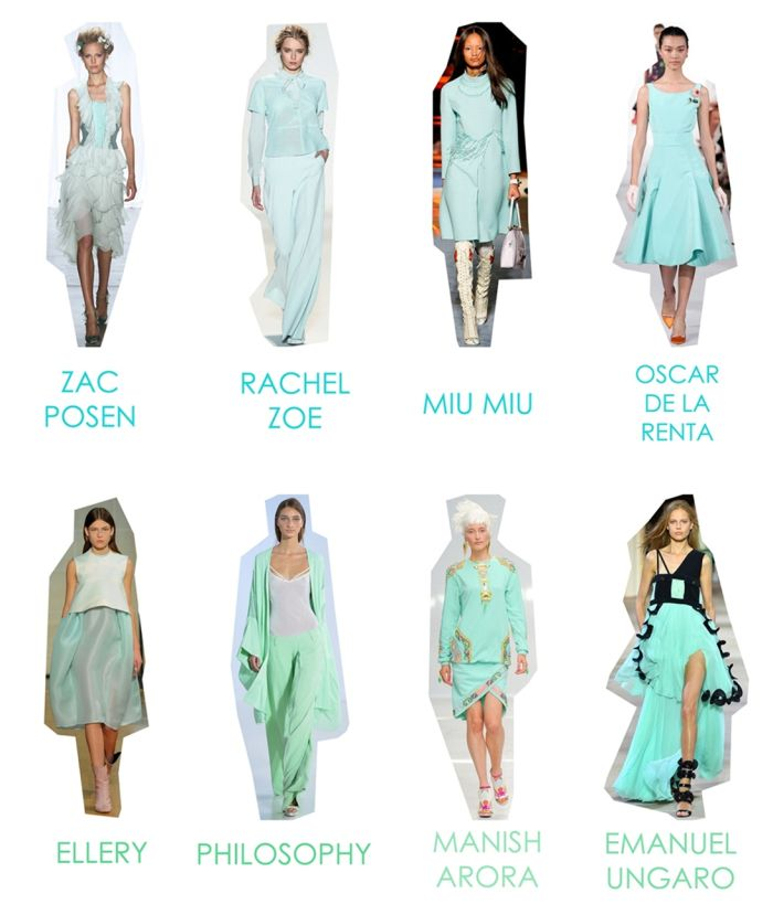 SS 14 Trends: Turquoise