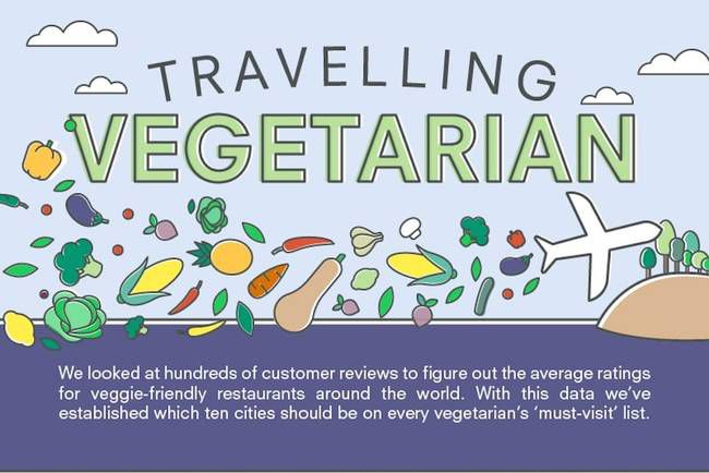 Get help in choosing your next travel destination based on how easy it is to get delicious vegetarian food.