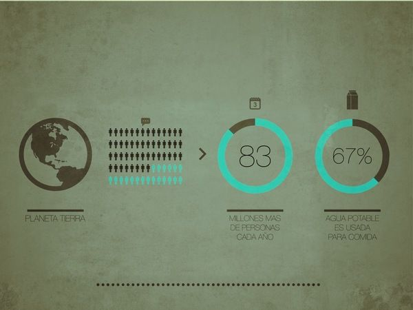 AGUA / Poster & digital Infographic by martin liveratore, via Behance