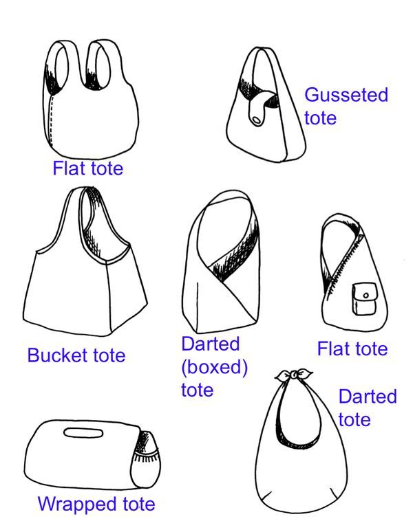 The most amazing and detailed tutorials you will ever find on How to make any kind of bag!!!