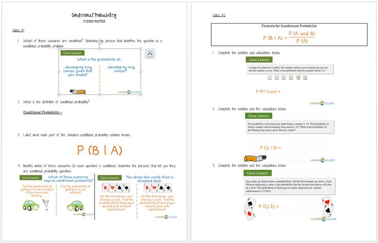 Slightly Skewed: Perspectives on HS Math: Teaching Probability Day 7 - Conditional Probability