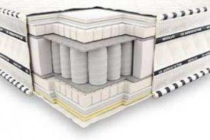 Схема матраса Империал латекс зима-лето 3D Неолюкс