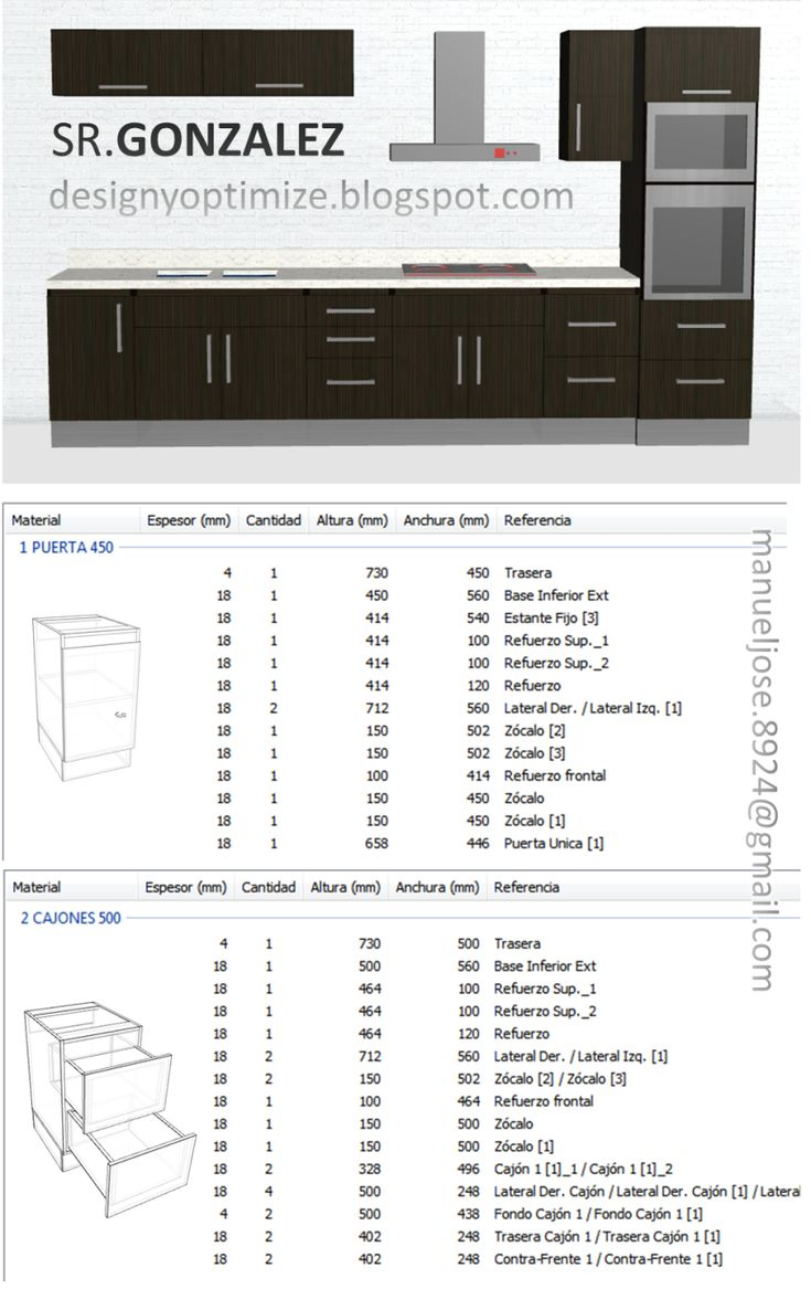 the 25+ best cocinas modulares ideas on pinterest | ahorro muebles ... - Disenos De Muebles De Cocina