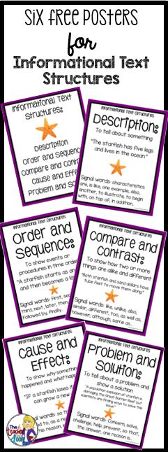 Freebie: These six informational text structure posters will help you introduce informational text types and can serve as a reminder in your classroom. The posters are also included in my complete units for informational text structures for 3rd and for 4th/5th graders. (TpT Resource)