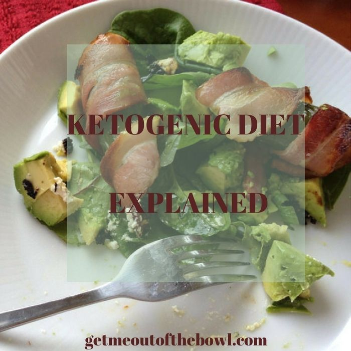 Heard of the ketogenic diet but no real idea what it is? Mystery solved..