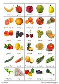 Vocabulario frutas y verduras