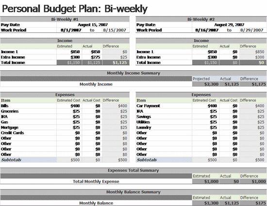 Best 25+ Weekly budget template ideas on Pinterest