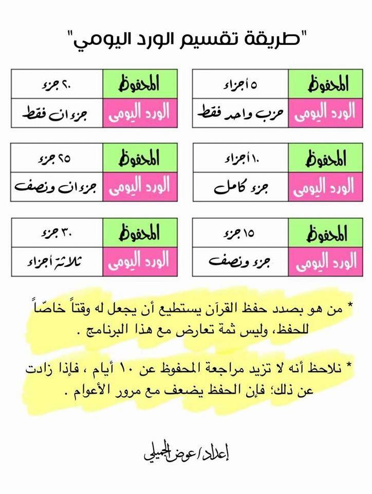 Pin By Mouzan On اسلاميات Ios Messenger Ios
